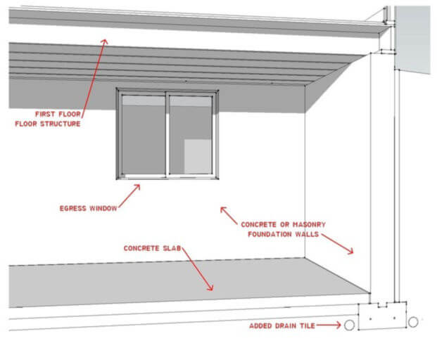 Basement Reconstruction Ideas